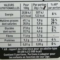 NESTLE L'ATELIER Chocolat noir 78% Floral - Valori nutrizionali - fr