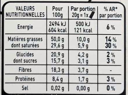 Recette n°2 Noir corsé - Nutrition facts