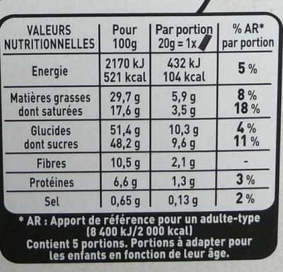 Recettes de l'Atelier N°8 Eclats de Caramel - Informations nutritionnelles - fr