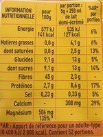 RICORE Original Format Spécial, Recharge de - Informations nutritionnelles - fr