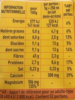 RICORE Original Format Spécial, Recharge de - Informations nutritionnelles