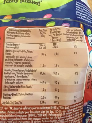 Smarties Mini - Nutrition facts - fr