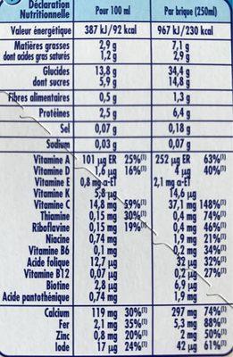Brique Lait & Céréales Biscuit Vanille P'tit Dej Nestlé 2 x 250ML + - Informations nutritionnelles - fr