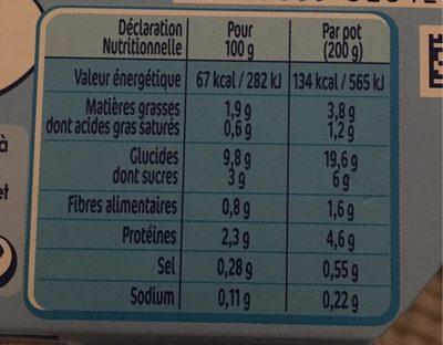 Nestle petit souper - Informations nutritionnelles