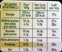 Pizza La Grandiosa Alpina - Nutrition facts