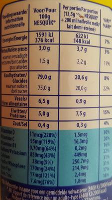 Nesquik - Nutrition facts