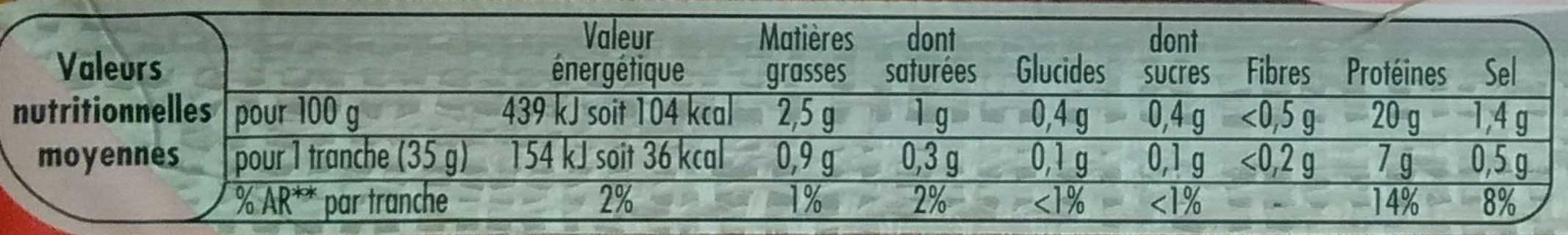 Le Bon Paris -25% de sel - Nutrition facts