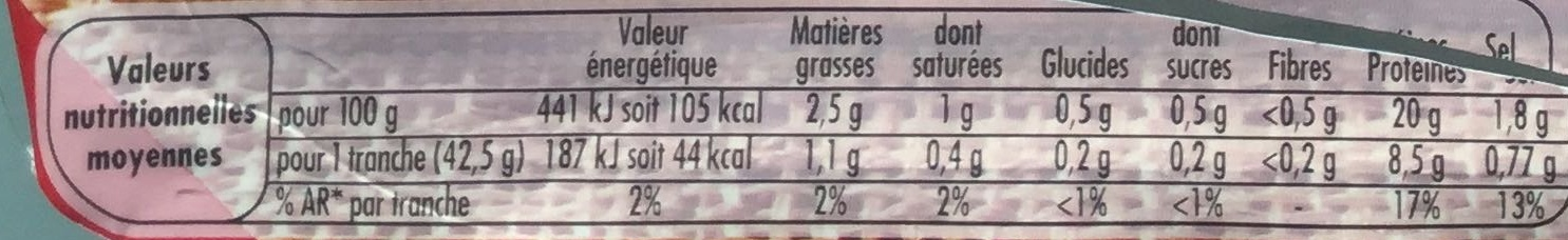Le Bon Paris a l'Etouffée - Nutrition facts