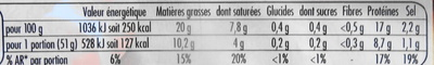 Lardons fumés Herta - Nutrition facts - fr