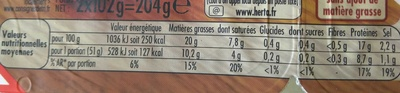 Allumettes Fumées - Nutrition facts - fr