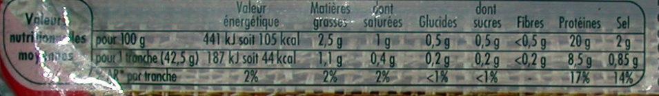 Le bon paris à l'étouffée, sans couenne 4t - Informations nutritionnelles - fr