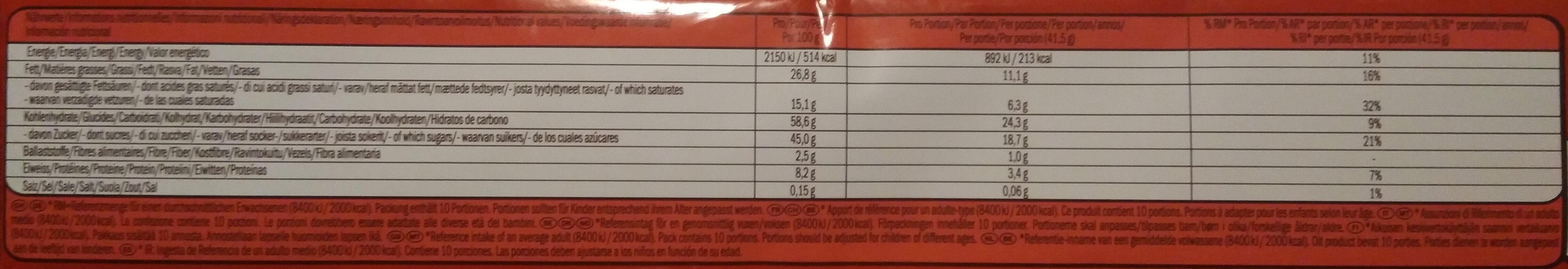 Kit Kat - Información nutricional - en