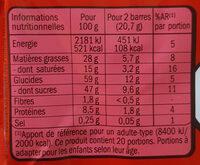 Kit Kat - Nutrition facts - fr