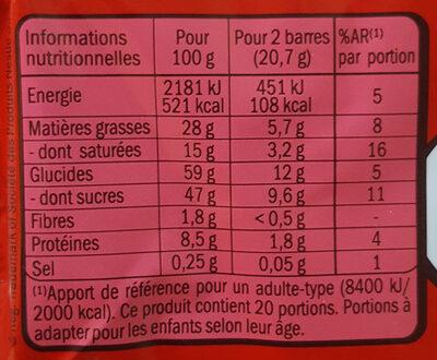 Kit Kat - Ernæringsfakta - fr