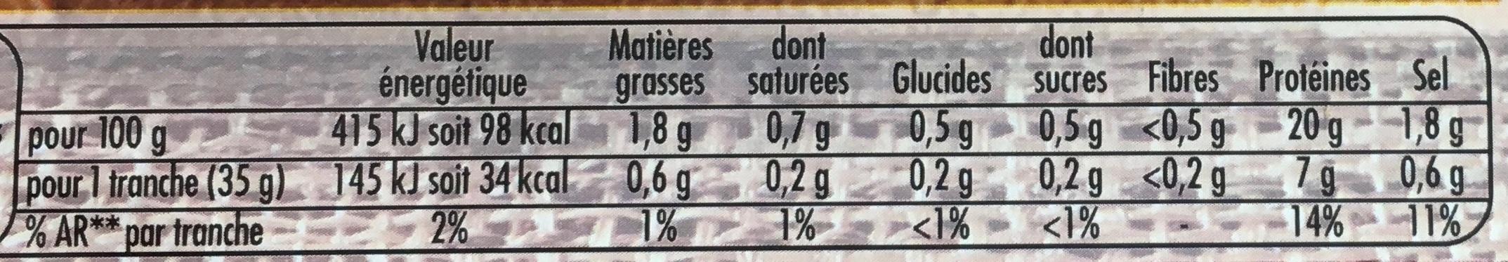 Le Bon Paris Plaisir & Légèreté (Moins de 2% de MG) - Voedingswaarden - fr