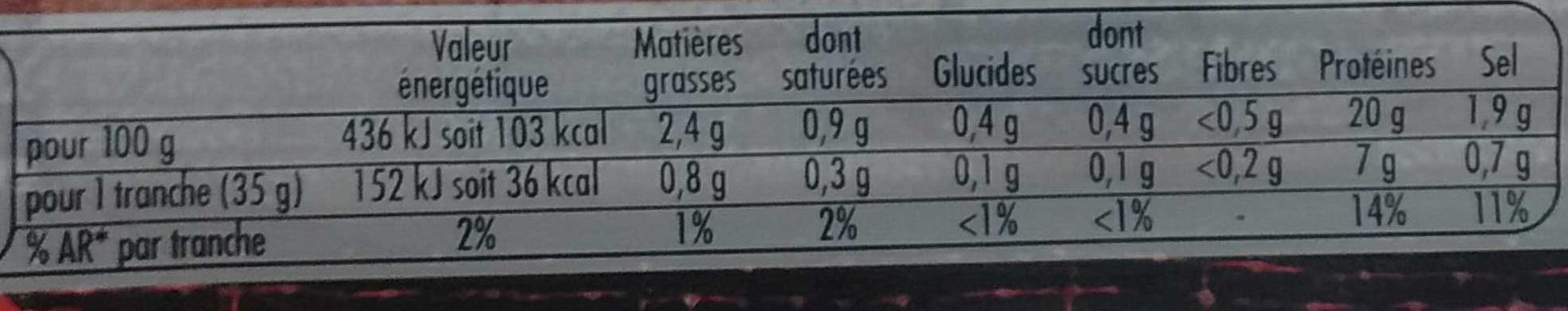 Le Bon Paris Fumé - Informations nutritionnelles - fr