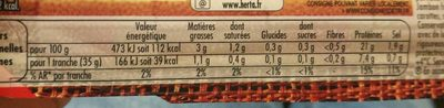 Le Bon Paris à la Broche - Nutrition facts