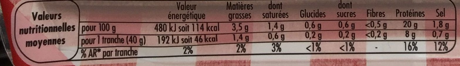 Le Bon Paris au Torchon - Informations nutritionnelles - fr