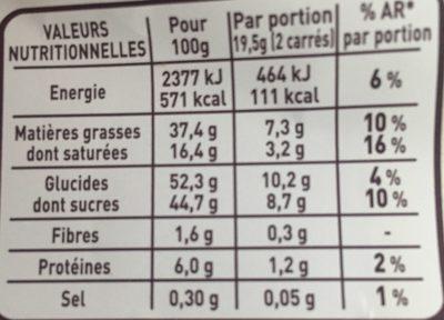 Les recettes de l'atelier - chocolat blond caramel - noisettes - Valori nutrizionali - fr