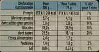 Sorbets Citrons Framboises - Nutrition facts - fr