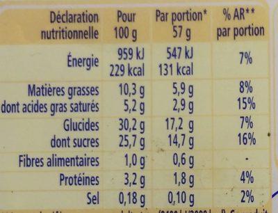 La Laitière Nougat Éclats de Framboise - Informations nutritionnelles