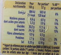 Chocolat Caramel Sauce Caramel Beurre Salé - Informations nutritionnelles