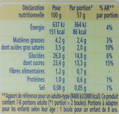 Sorbet Citron Meringué - Informations nutritionnelles - fr