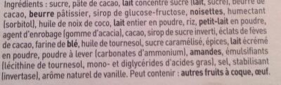 Lanvin Ass. col. farandole - Ingrediënten
