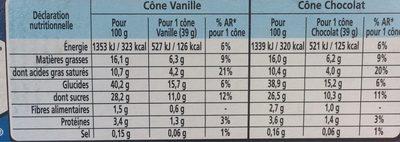 Mini cônes vanille nougatine & chocolat nougatine - Nutrition facts