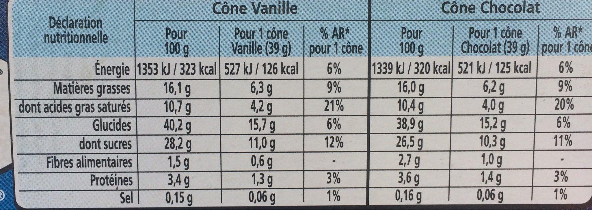 Mini cônes vanille nougatine & chocolat nougatine - Voedigswaarden