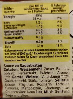 Sauer-Braten - Nutrition facts - de