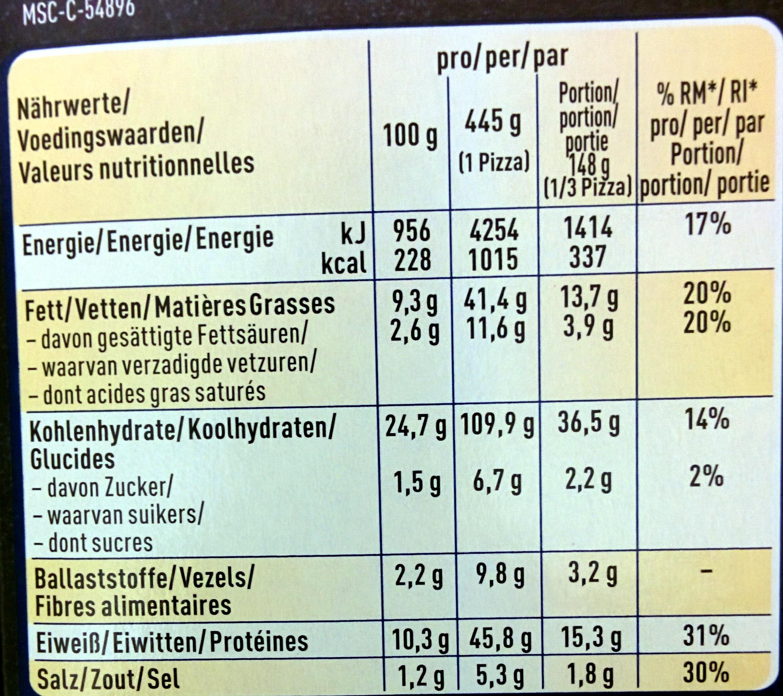Est.1995 BIG Pizza - Nutrition facts