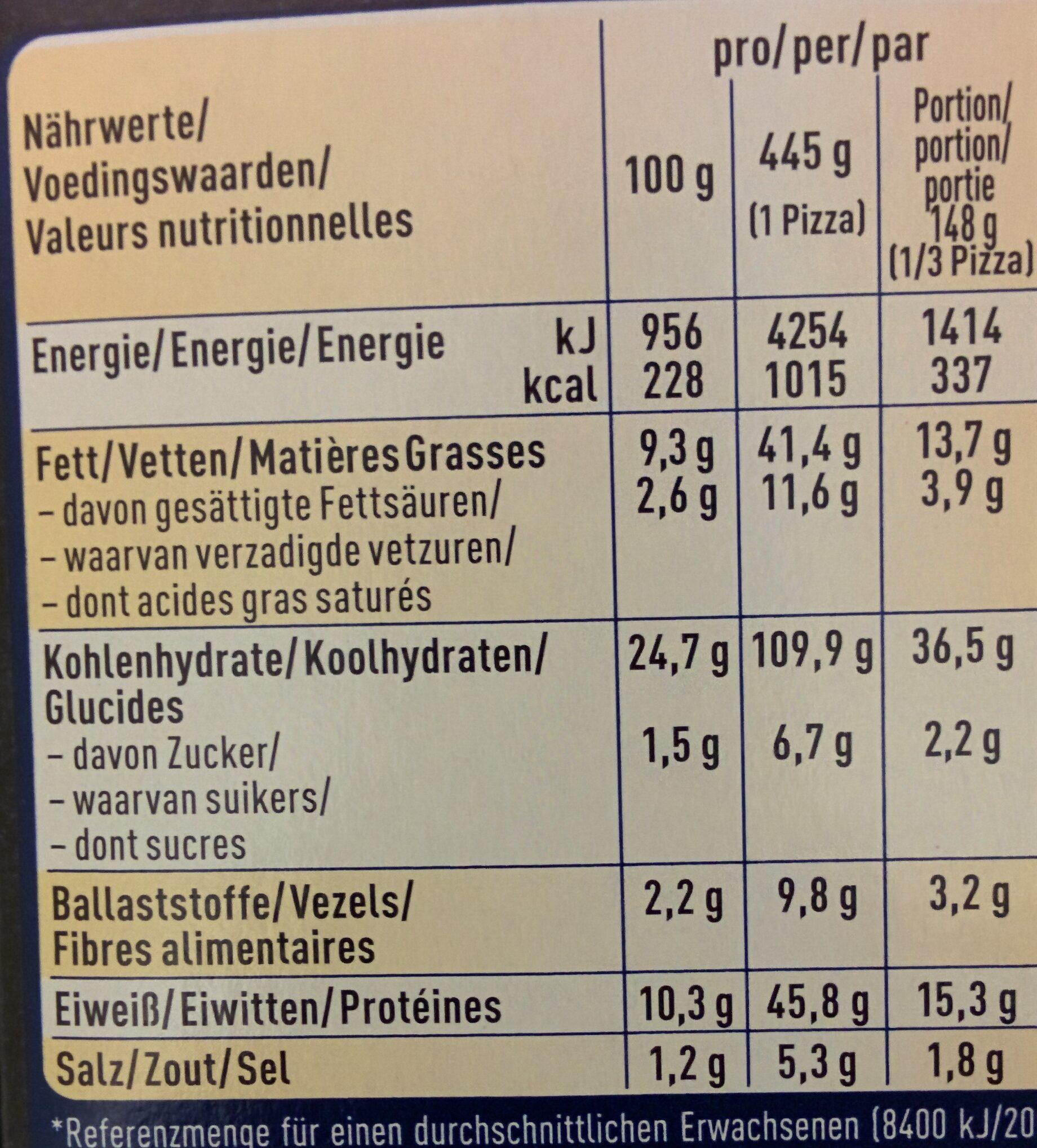 Est.1995 BIG Pizza - Informations nutritionnelles - fr