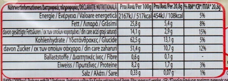 KitKat White - Voedigswaarden
