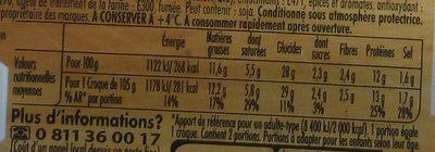 Tendre Croc' Campagne - Informations nutritionnelles