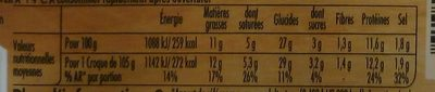 Tendre Croc' 3 Fromages - Nutrition facts
