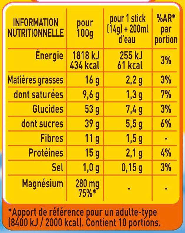 Ricoré au lait - Informations nutritionnelles - fr