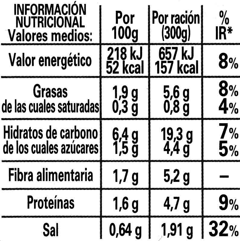 Vegetal guiso de verduras y patata - Información nutricional - es