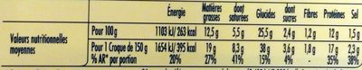 Tendre croc' - maxi jambon fromage - Informations nutritionnelles