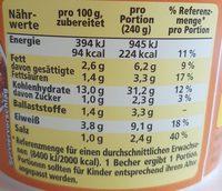 Gulasch Topf - Voedingswaarden - de