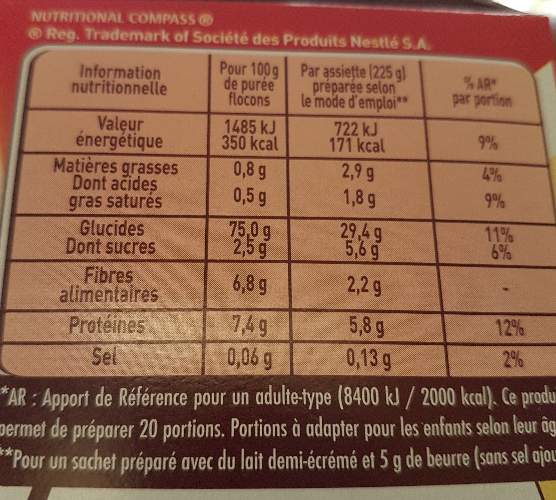Mousline - Voedingswaarden - fr