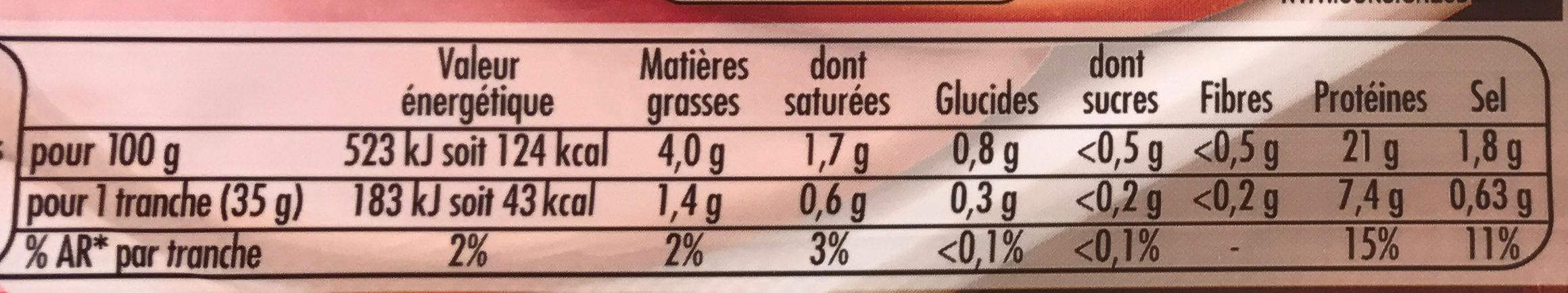 Le Bon Paris Tendre & Epais fumé - Informations nutritionnelles - fr