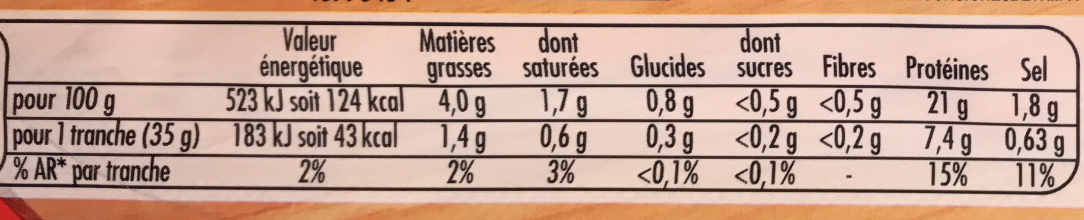 Le bon Paris Tendre & Epais à l'Etouffée - Nutrition facts