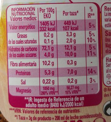 Eko Magnesio - Nutrition facts - es