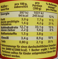 Spagetti Bolognese - Nutrition facts