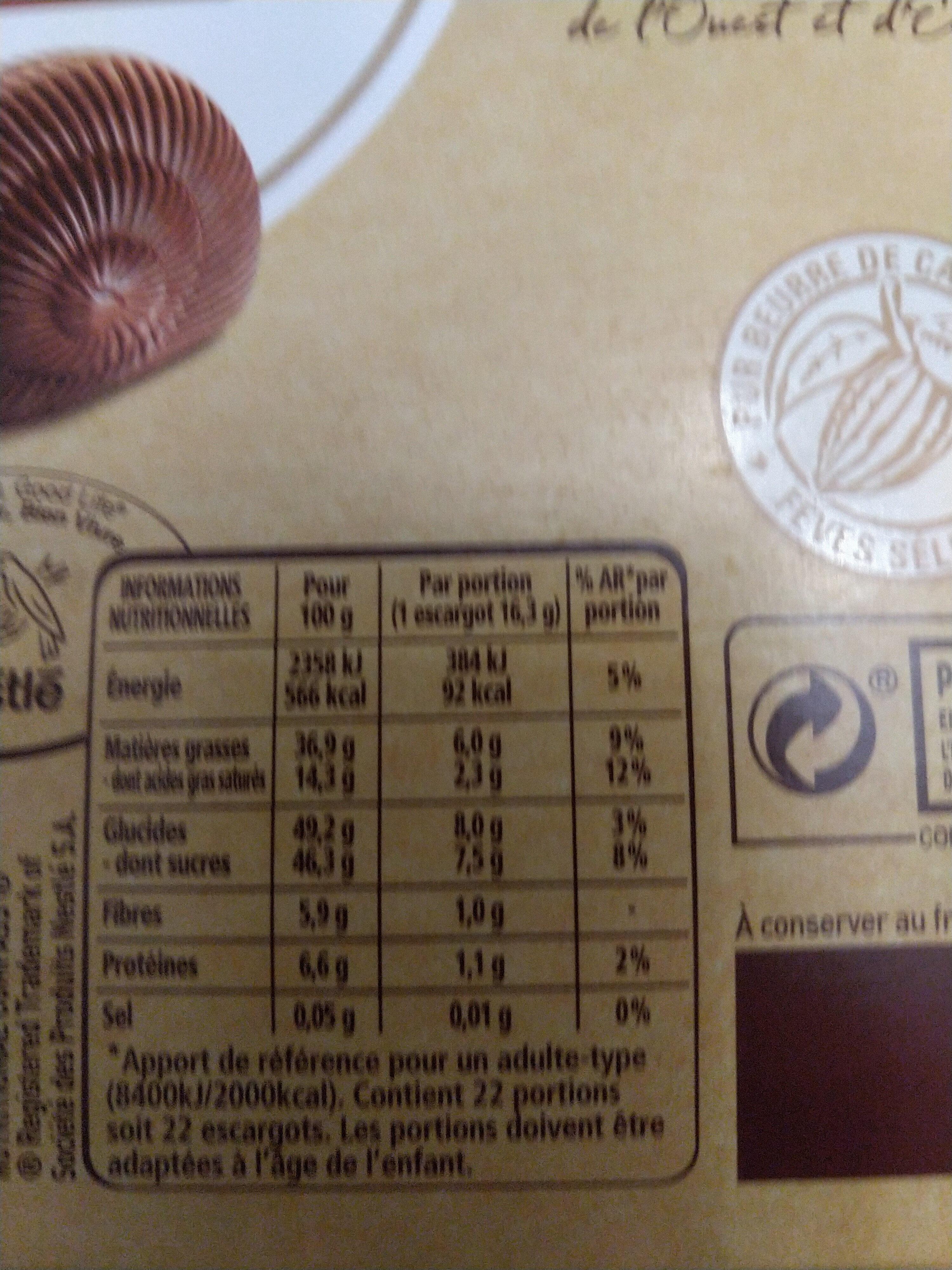 Escargots - Voedingswaarden
