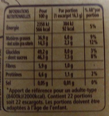 Escargots - Voedingswaarden - fr