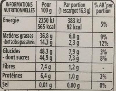 Escargot Noir - Información nutricional