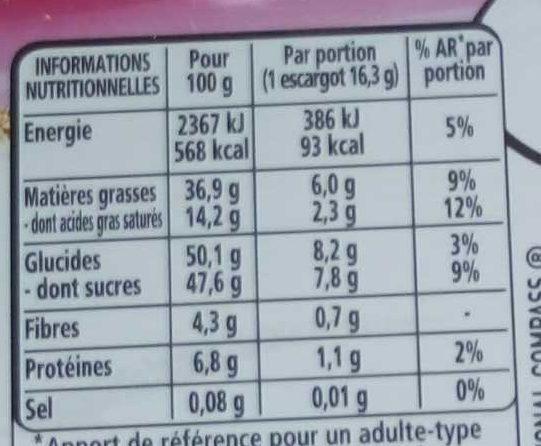 L'Escargot Lait - Voedingswaarden - fr