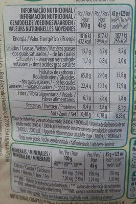 Granolas de desayuno con de avena integral y miel - Información nutricional